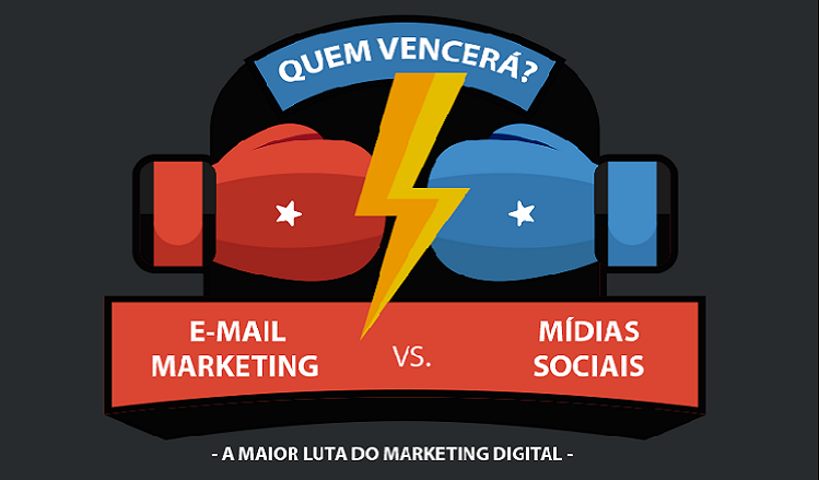 Email Marketing X Mídias Sociais [Infográfico]